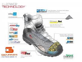 Suvirintojų darbo batai