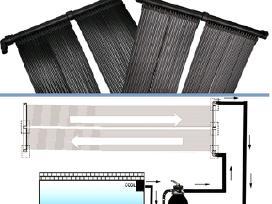 Saulės Energ. Naudojančios Baseino Šild. Plokštės
