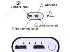Endoskopine WiFi kamera 2.0mp (720p)