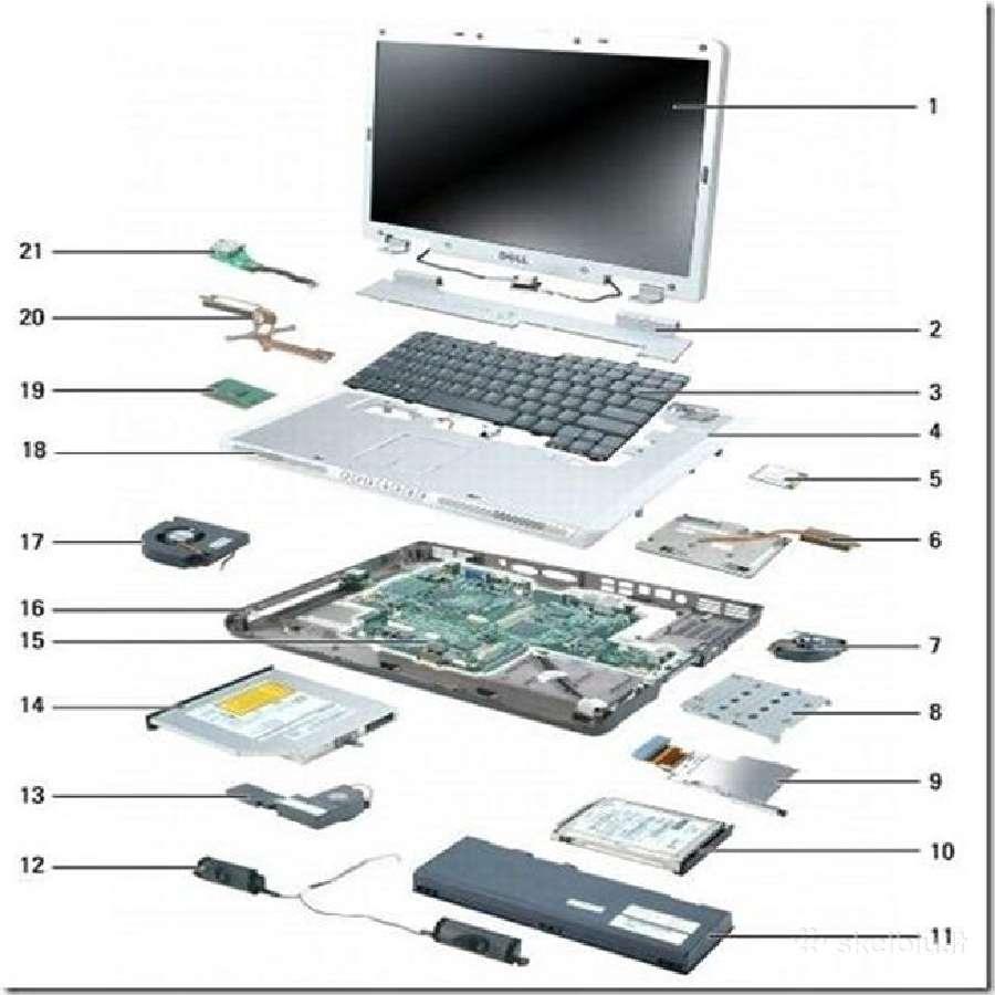 Ardomi laptopai virs 150 skirtingu vnt.