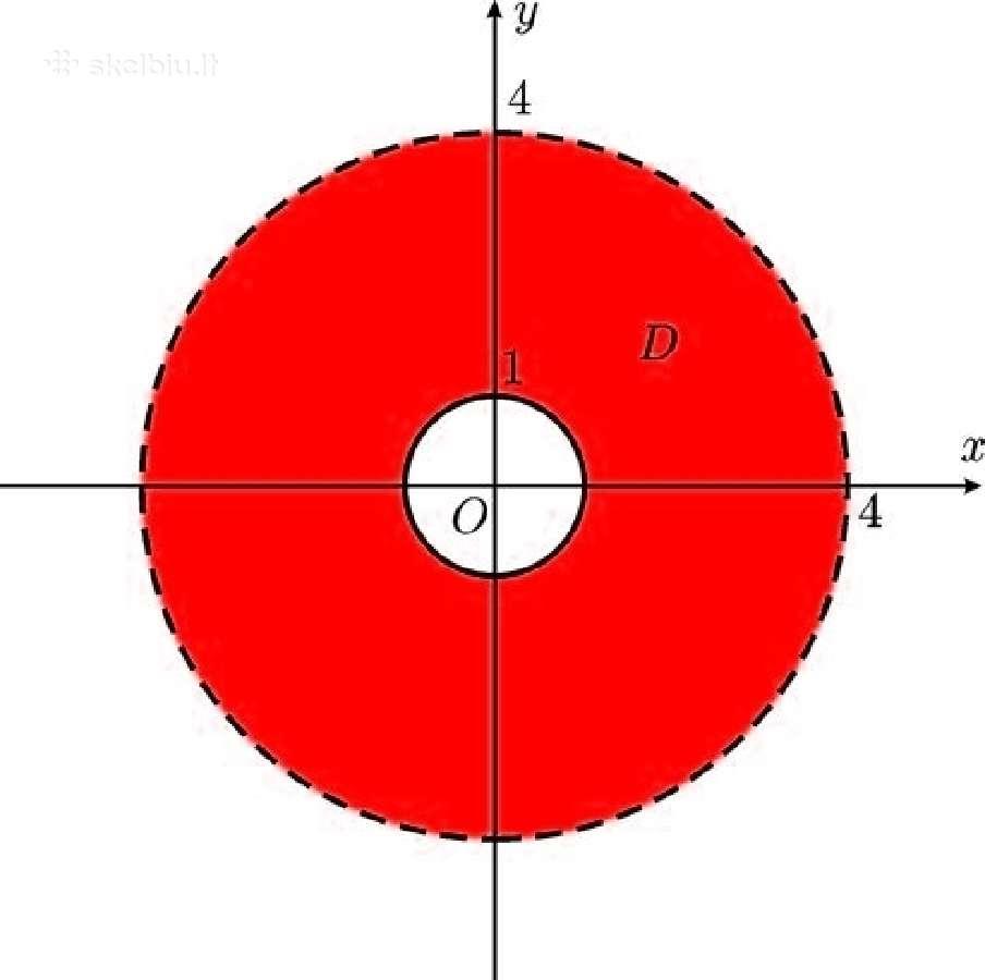 Matematikos korepetitoriai be tarpininkų