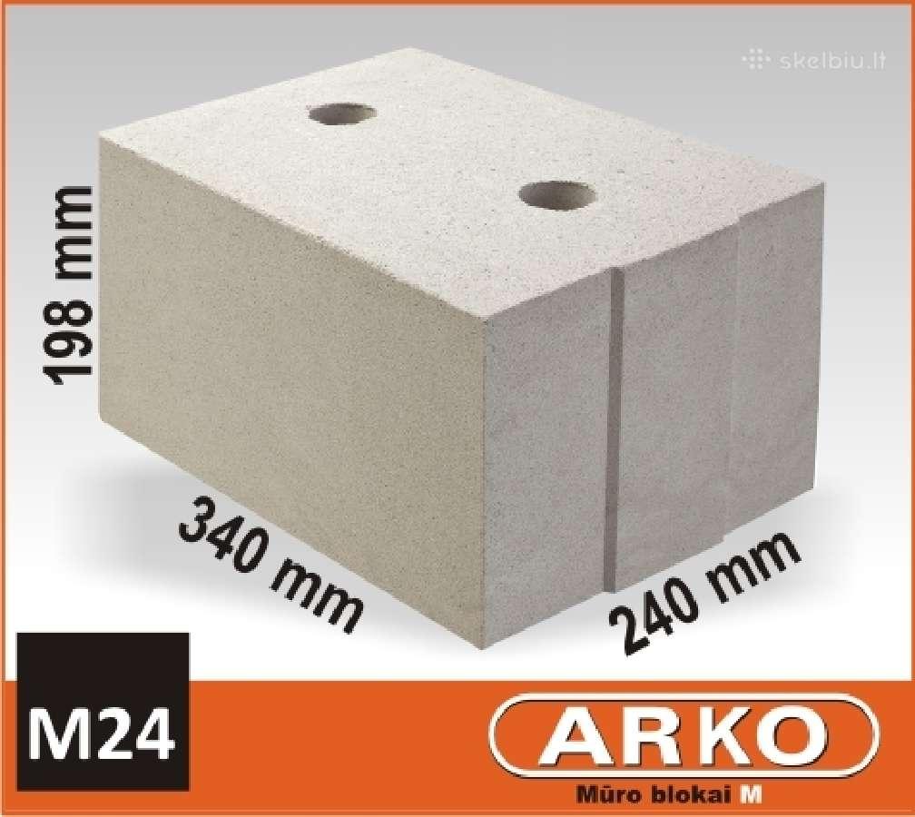 Blokeliai: Arko, Fibo, Lode, Haus, Ytong