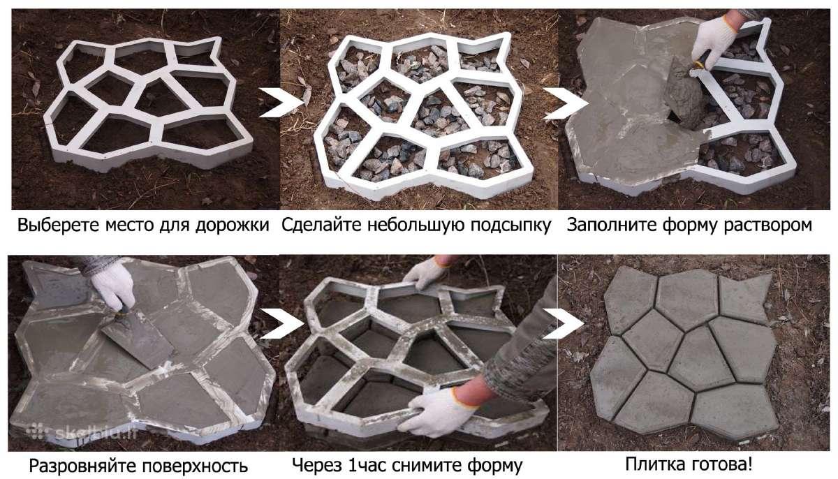 Trinkelių klojimas-betono trinkelių formos