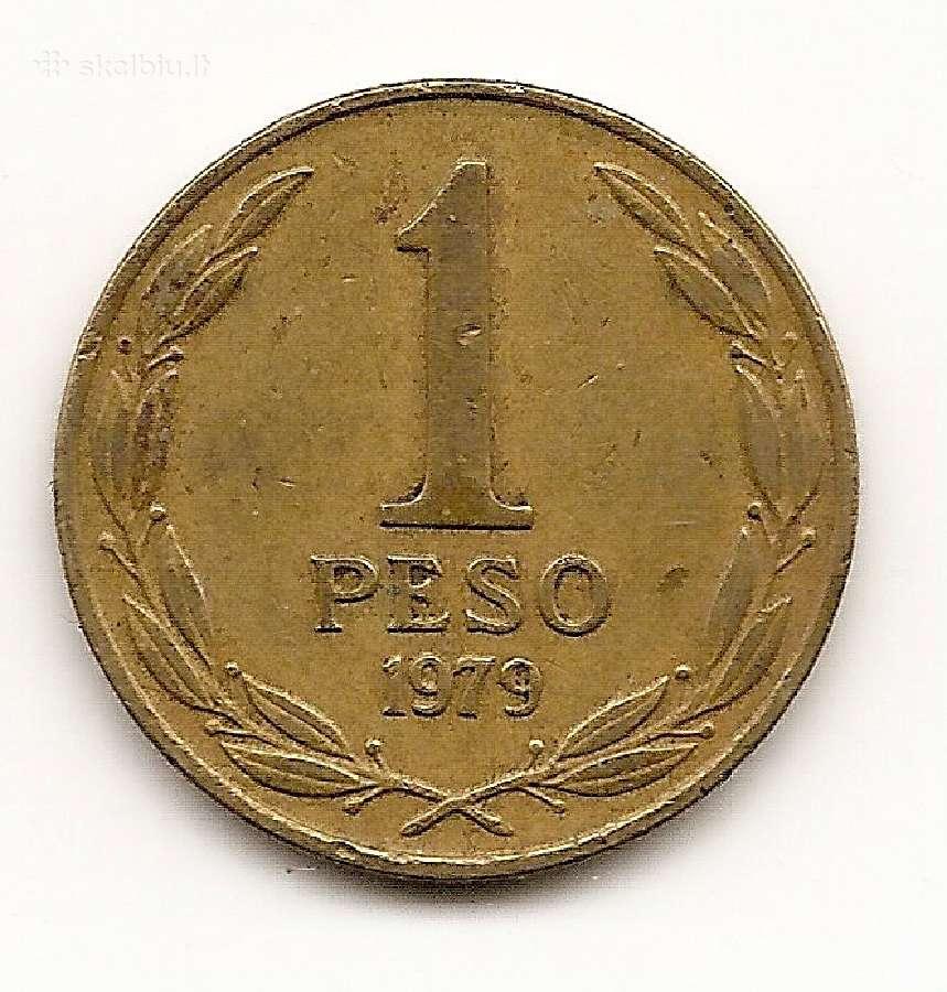 Ciles monetos