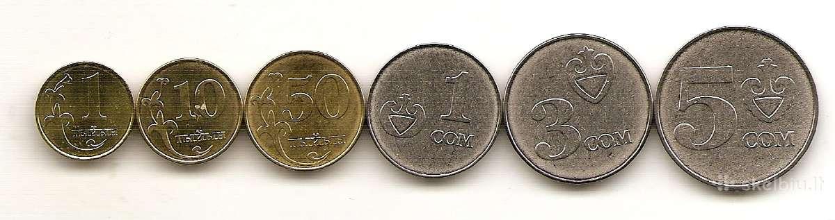 Kirgizijos monetu rinkinukas