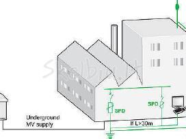 Elektrikai, elektros instaliacija, kaina, kokybė