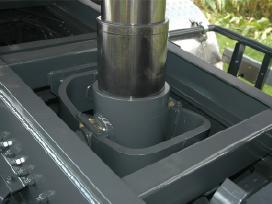 Teleskopiniai cilindrai