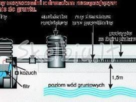 Biosanit - biopreparatai,bakterijos metams12.0 eu.