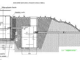 Tipinė montavimo schema