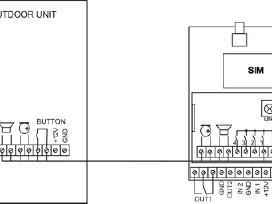 Namams ir kotedžams modulis Ditel Gsm - 4 Door - nuotraukos Nr. 8