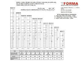 Akcija segmentas H1230 Pilkas - 15,50 eur