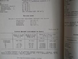 Knygos kolekc. Spravočnik prakt. vrač E. Hemingvei - nuotraukos Nr. 2