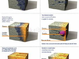 Skvarbioji betono hidroizoliacija Penetron