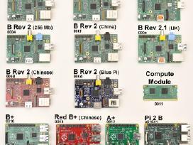 Arduino,raspberry - valdikliai geromis kainomis - nuotraukos Nr. 4