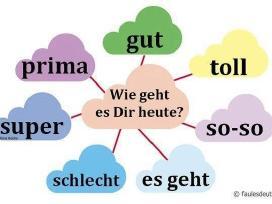 Individualios vokiečių kalbos pamokos