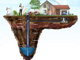 Vandens greziniai giluminiai geoterminiai grezin