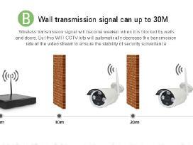Belaidė/laidinė1.3mp(HD) stebėjimo kamerų sistema - nuotraukos Nr. 2