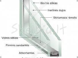 Stiklo paketai, stiklai, raštuotas stiklas