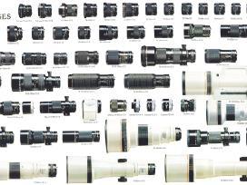Nupirkčiau objektyvą Canon, be defektų
