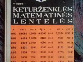 Keturzenkles Matematines Lenteles