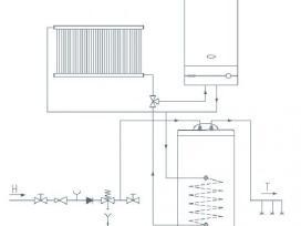 Pigiai nauji kombinuoti Gorenje boileriai