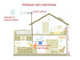 Mobiliojo ryšio stiprintuvas stiprinimas Gsm 3g 4G