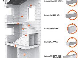 Bauroc akyto betono blokai-dujų silikato blokeliai - nuotraukos Nr. 3