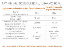 Tona (Vokietija) kaminai-dūmtraukiai. Akcija-30% ! - nuotraukos Nr. 15