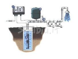 Vandens gręžinių jungimas, remontas, garantijos
