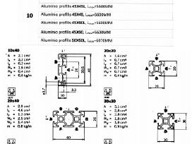 Aliuminio profiliai - nuotraukos Nr. 2