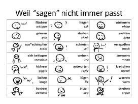 Vokiečių kalbos pamokos